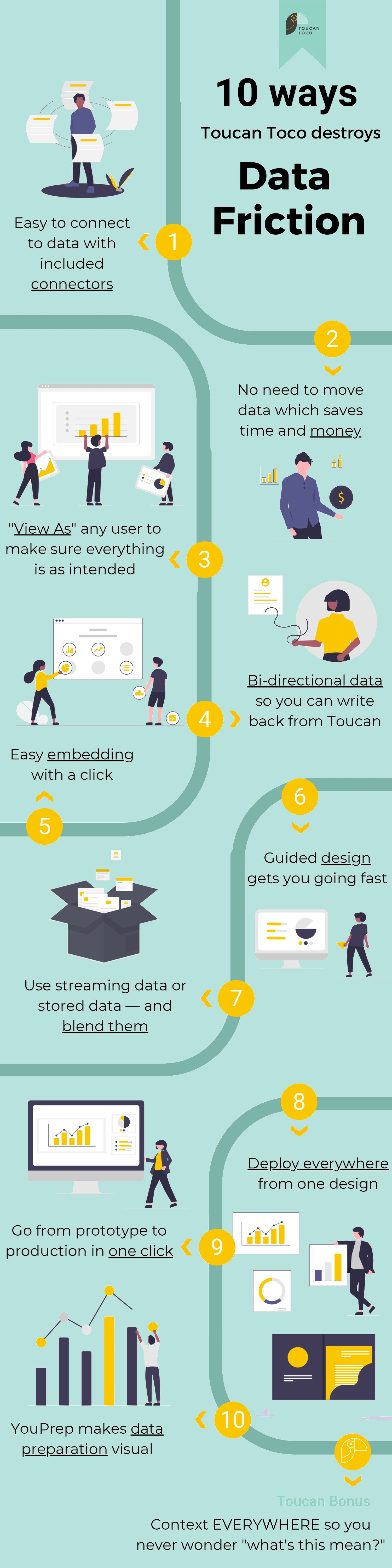 10_ways_toucan_toco_destroys_data_friction