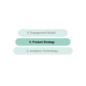Product strategy Data