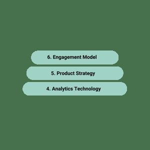 Engagement Model Data product