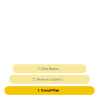 Over all plan data product readiness