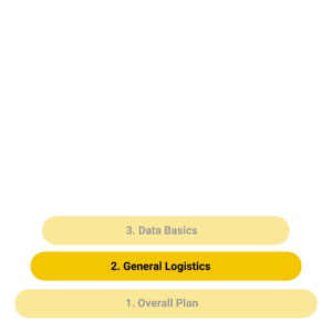 Logistics Data product readiness