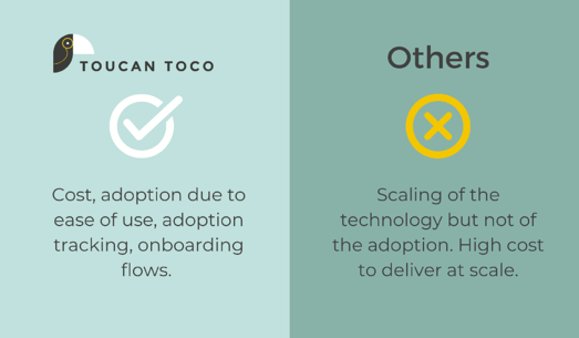 Toucan vs Others - Scaling your analytics
