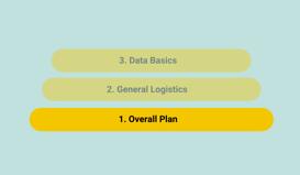 Data Product Readiness Checklist - Plan