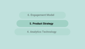 Data Product Readiness Checklist - Product Strategy