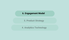 Data Product Readiness Checklist - Engagement Model