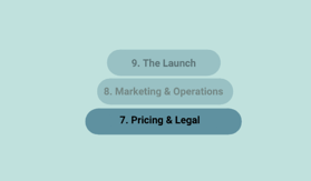 Data Product Readiness Checklist - Pricing