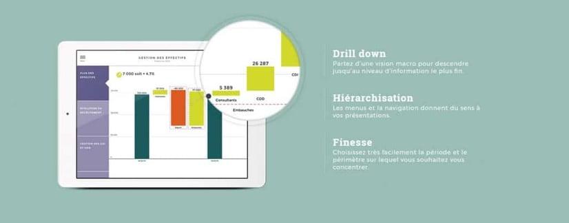Toucan Toco Data visualisation Dataviz Small app Data storytelling Bi Business Intelligence