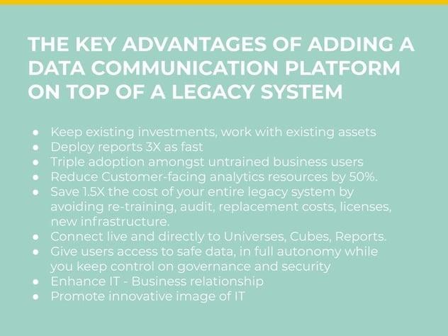 Advantage of data communication