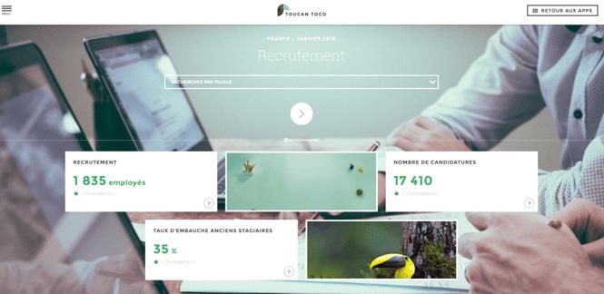 Recrutement | Toucan Toco