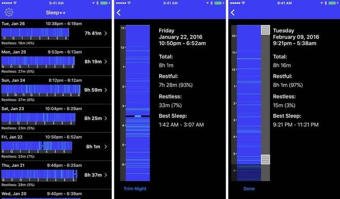 Application sommeil analytics data