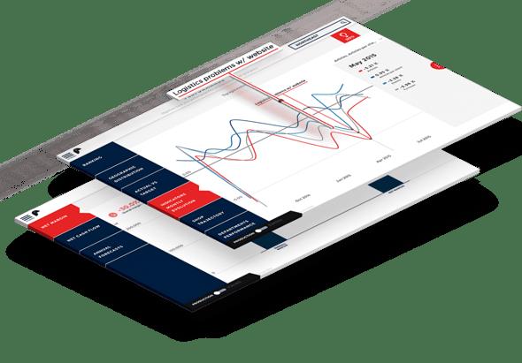 dashboard ToucanToco retail data analytics