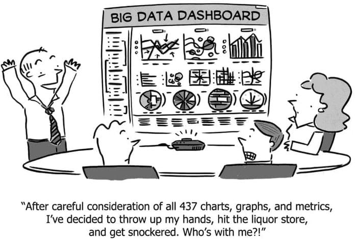 kpi, kpis, management, data, excel, présentation, powerpoint