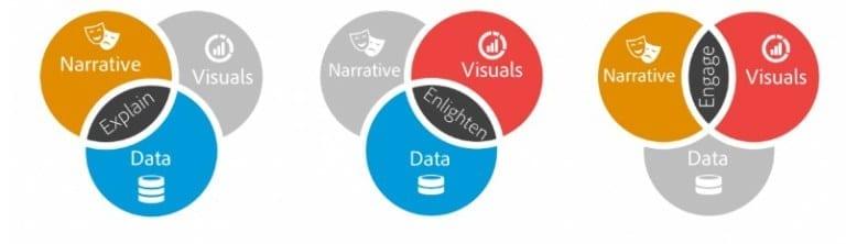 datavisualisation-5 dataviz