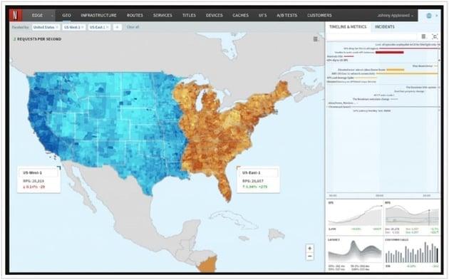 visualisation de données Toucan Toco