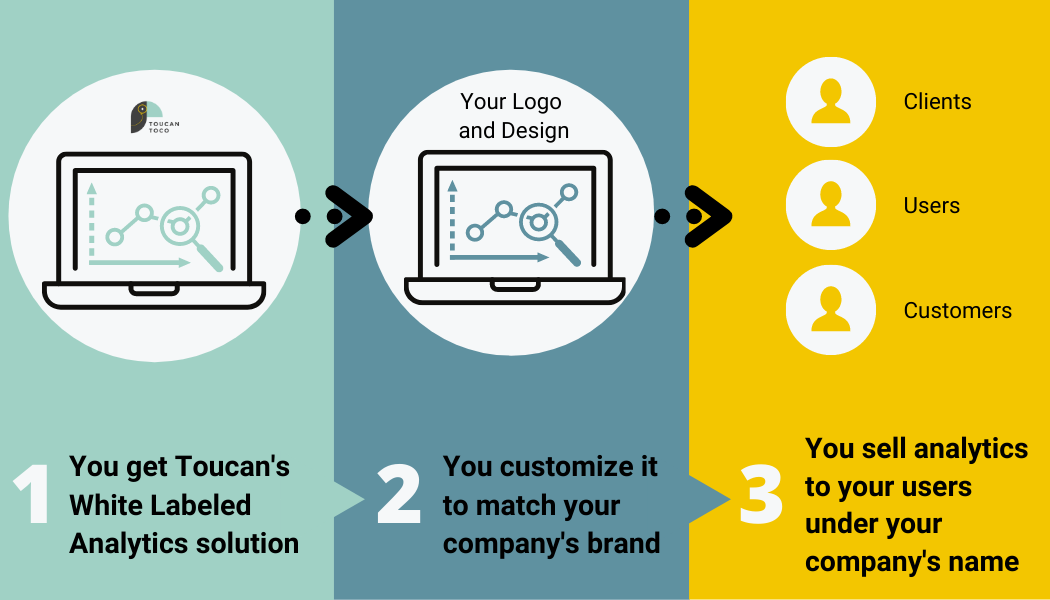 Your Logo and Design
