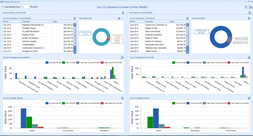 snapshob-abm-top-10-customer-dashboard-min-1024x552